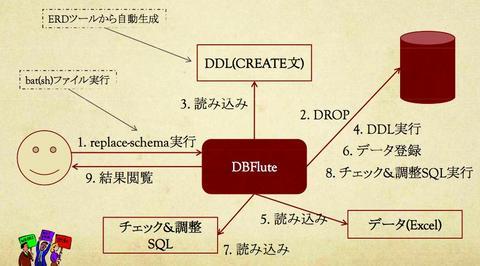 DBFlute.JPG