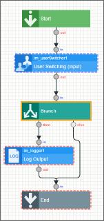 implicit_flow_thumb.png (9.0 kB)