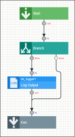 input_flow_thumb.png (6.2 kB)