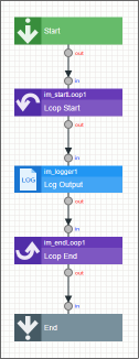 loop_flow_thumb.png (7.4 kB)